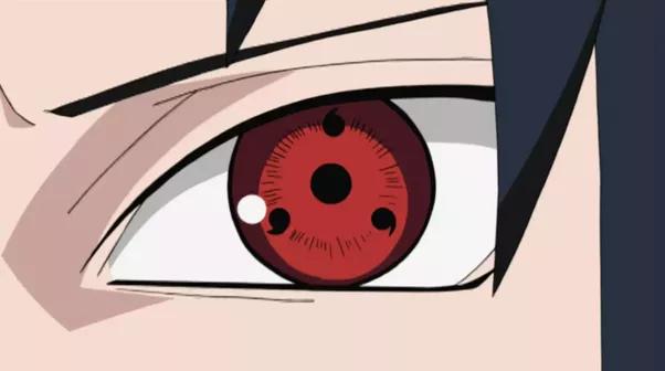 قدرت چشمی شارینگان