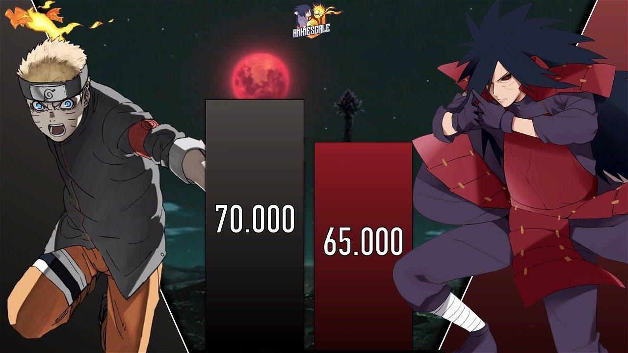 مقایسه قدرت اوزوماکی ناروتو با اوچیها مادارا